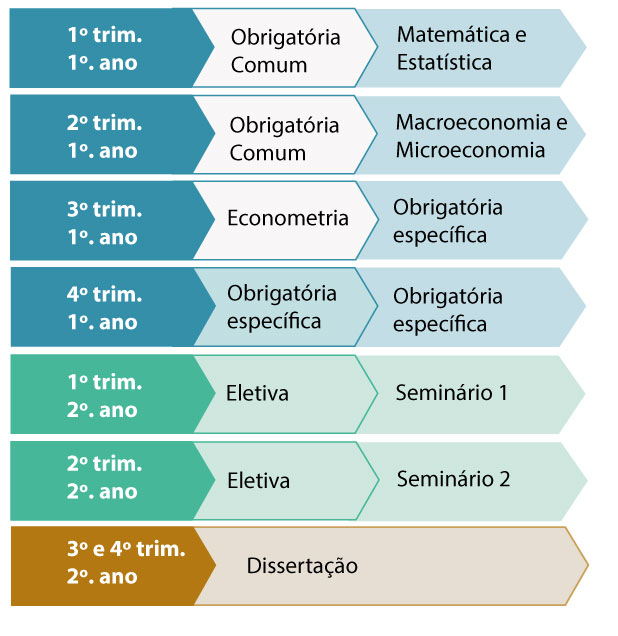 grade_disciplinas_brasilia.jpg