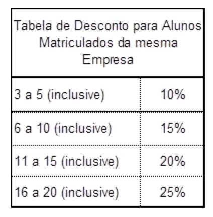 tabela_descontos_alunos_matriculados.png